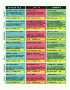 flat belly diet 4-day picture 9