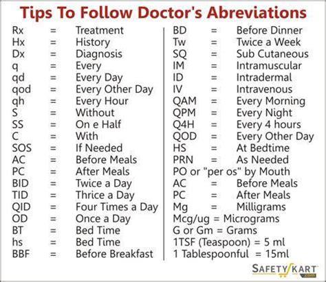 thrice abbreviation rx prescriptions picture 1