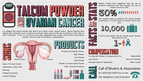 ovarian cancer side effect of fertilplus picture 1