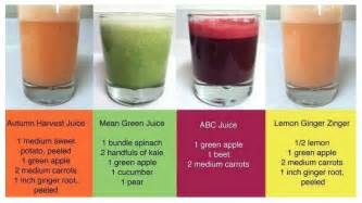 best and easy way to detox body for picture 6