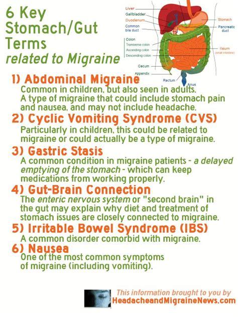 intestinal migraine picture 2