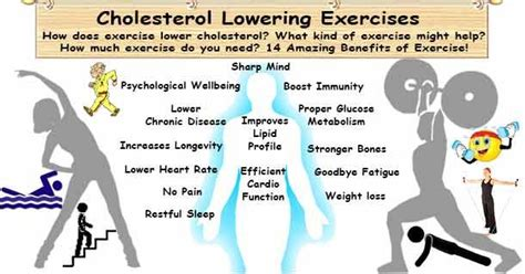 Cholesterol exercise lower picture 1