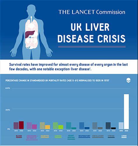 liver cirrhosis lancet 2014 picture 2