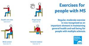 diet and exercise for people with ms picture 5