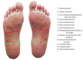 peritendinitis and capsulitis - 5th metatarsal-phalangeal joint picture 10