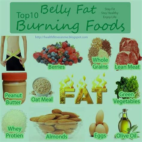 burning stomach fat picture 9