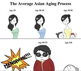 the aging process picture 6