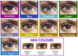 clearly colors contacts non prescription picture 6