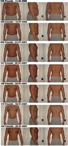 fat burner before and after picture 6