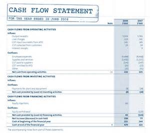 cash flow business from home picture 7