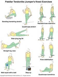 exercises for joint therapy picture 14