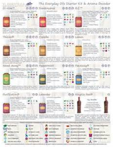 rosacea young living oils picture 11