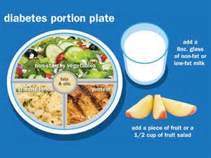 diabetic diet menus picture 7