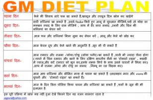 ditoxification diet in hindi font picture 3