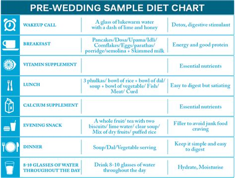 wedding diet picture 3