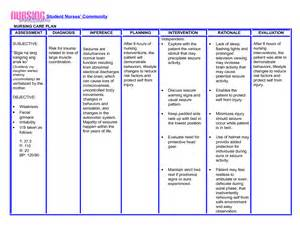 nanda nursing care plans on hystrectomy picture 5