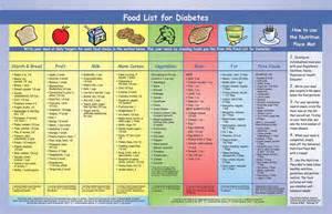 diabetic diet plans picture 3