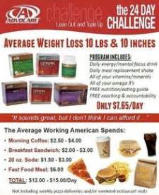 advocare 24 day challenge causing acne picture 2