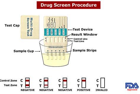 drug screens diet pills picture 13