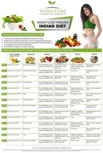 diet charts picture 7