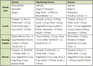 diabetic food allowance chart picture 6