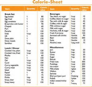 benefits for body on 1500 calorie diet picture 1