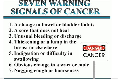 bladder cancer signs symptoms picture 13