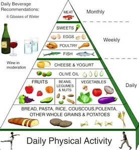 daily diet receipes for mediterranean free picture 1
