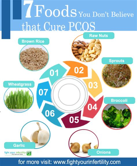 foods that reduce thyroid cysts picture 11
