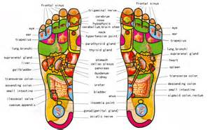 male pressure point on feet for a picture 2