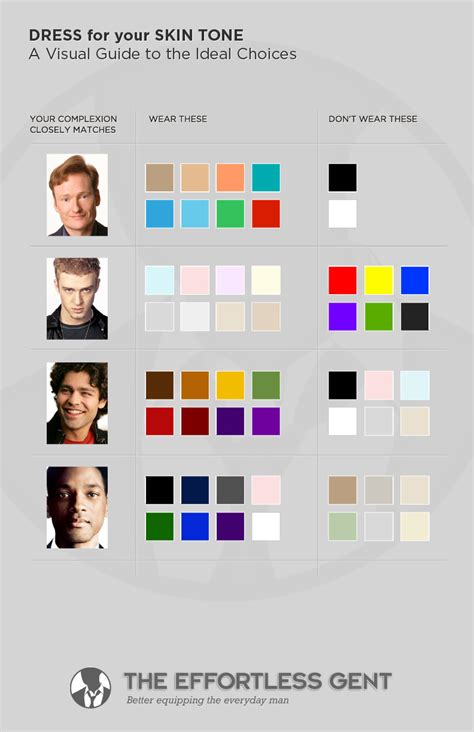 colors for skin tones picture 1