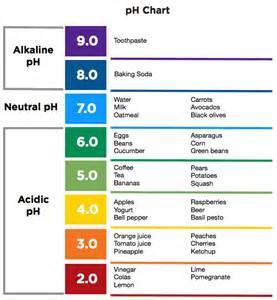 acid reflux diet picture 3