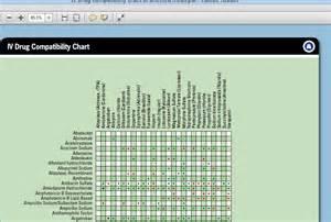 compare prescriptions for compatibility picture 7