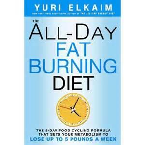 rush fat burning formula picture 2