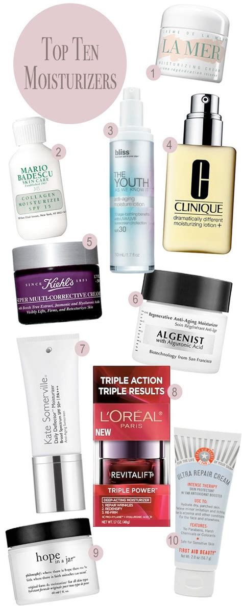 skin moisturizers reviews picture 9