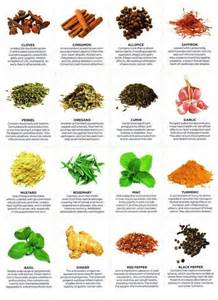 ordre list of herbal medicine picture 3