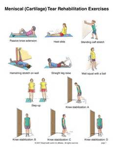 exercises for correcting erectile dysfunction picture 6