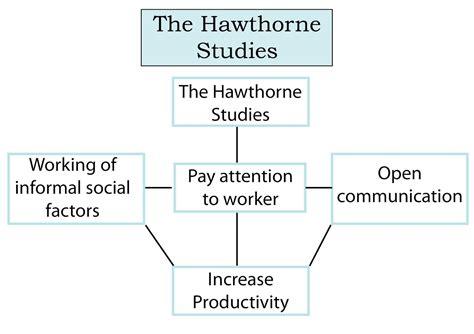 hawthorn studies picture 3