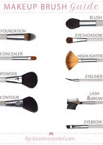 list of what foundation is good for your picture 15