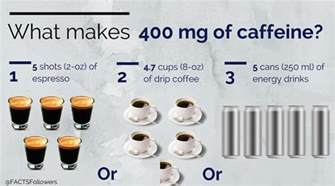 does macafem have caffeine in it picture 6