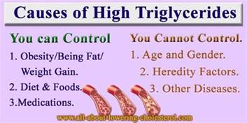 are low triglyscerites and thyroid related picture 18