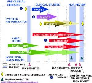 herbal ap stimulant for poor ap picture 19
