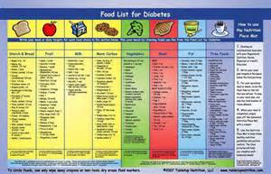 diabetic diet plan - type 2 picture 2