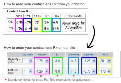 contact lenses do not verify prescription picture 9