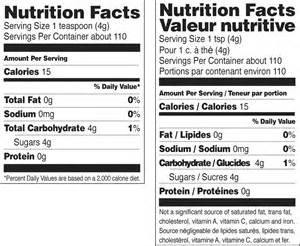 copy of white sugar diet picture 15