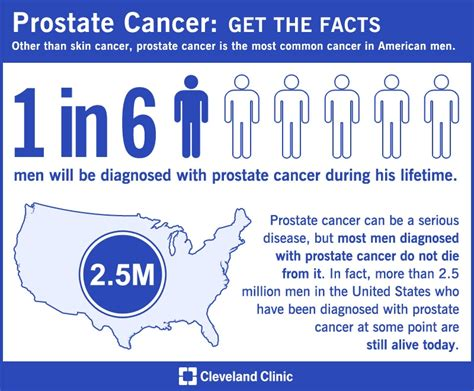 And prostate cancer picture 10