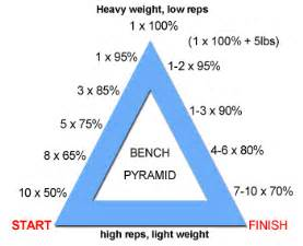 4-6 reps heavy weight for big muscle growth picture 16