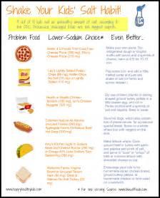 low salt diet picture 9