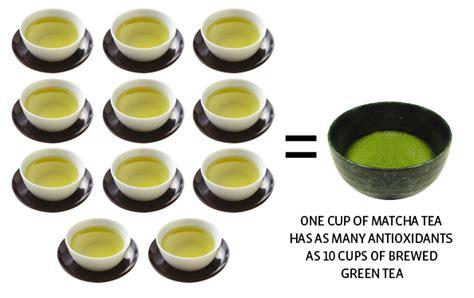 black tea doesn t improve cholesterol picture 2