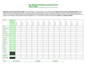 weight loss measurement chart picture 6